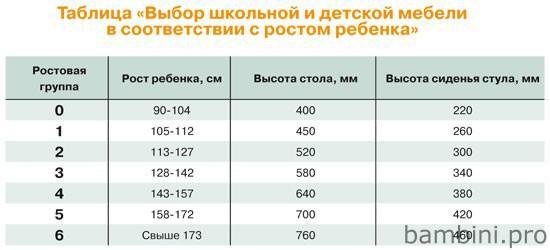 Rostovaja_gruppa